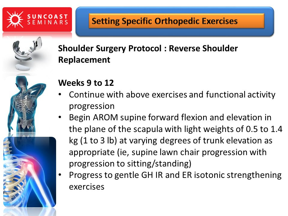 Shoulder Surgery Protocol : Reverse Shoulder Replacement Weeks 9 to 12 Continue with above exercises and functional activity progression Begin AROM su