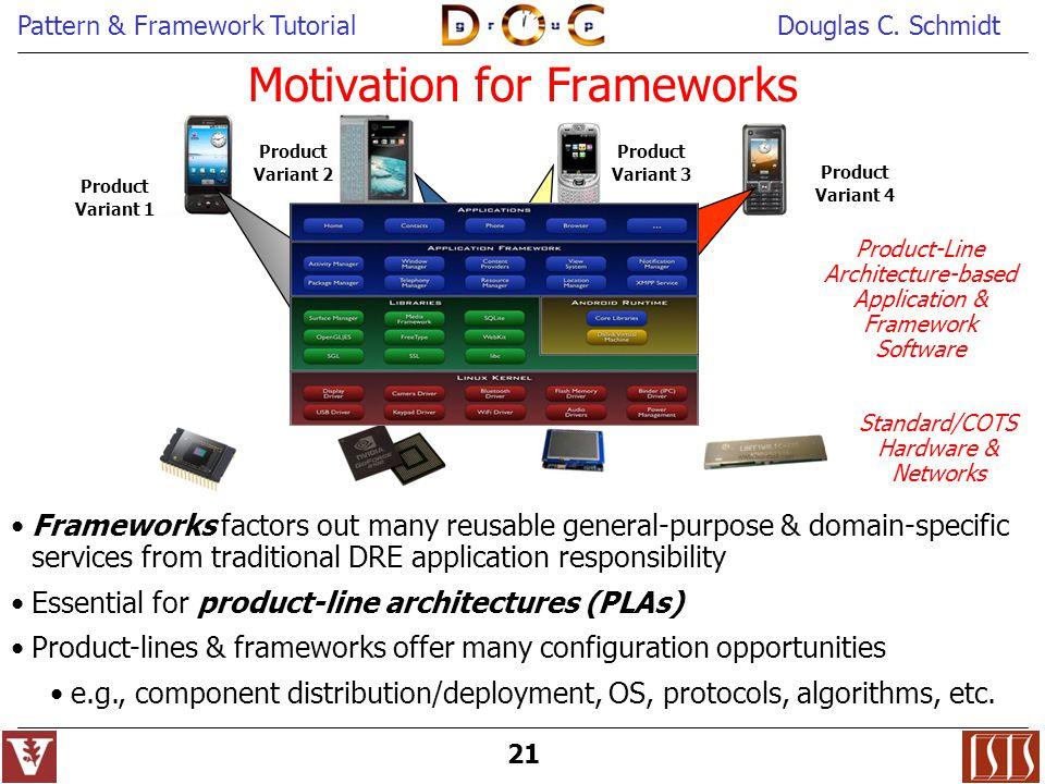 Pattern & Framework TutorialDouglas C. Schmidt 21 Product Variant 1 Product Variant 4 Product Variant 2 Product Variant 3 Frameworks factors out many