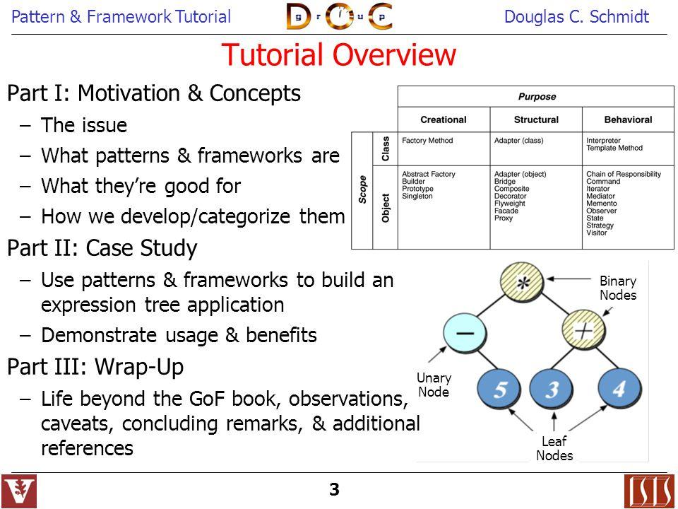 Pattern & Framework TutorialDouglas C. Schmidt 34 Stages of Pattern & Framework Awareness