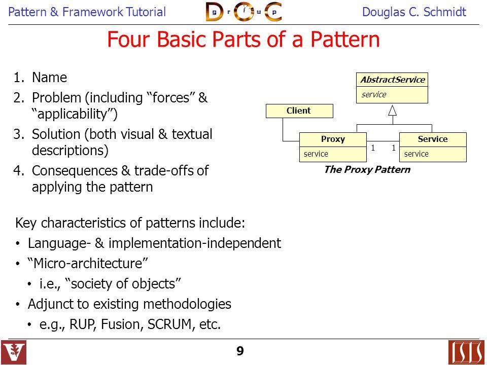 Pattern & Framework TutorialDouglas C. Schmidt 10 Example: Observer