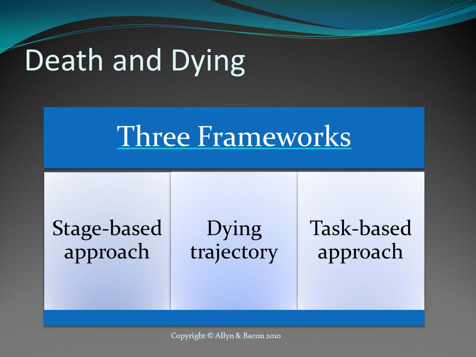 Copyright © Allyn & Bacon 2010 Death and Dying Three Frameworks Stage-based approach Dying trajectory Task-based approach