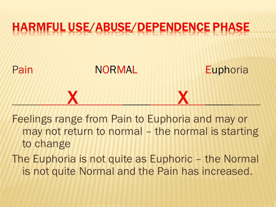Pain NORMALEuphoriax Feelings range from Pain to Euphoria and may or may not return to normal – the normal is starting to change The Euphoria is not quite as Euphoric – the Normal is not quite Normal and the Pain has increased.