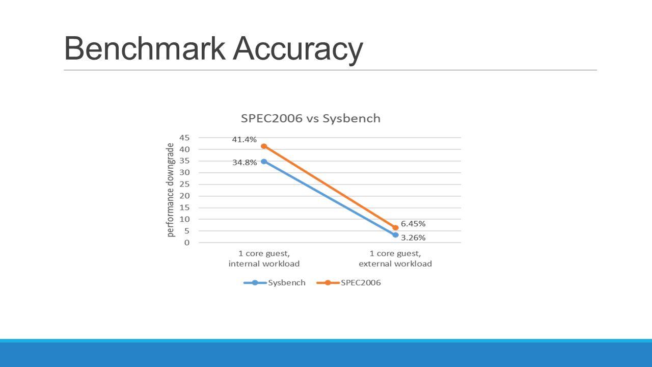 Benchmark Accuracy