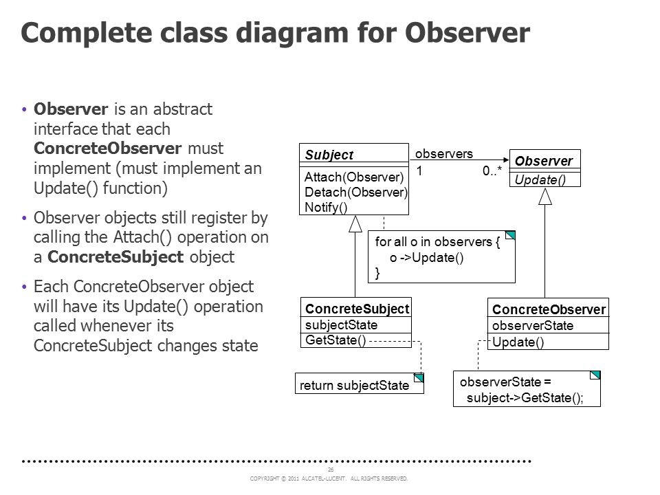 COPYRIGHT © 2011 ALCATEL-LUCENT. ALL RIGHTS RESERVED. 26 Complete class diagram for Observer Observer is an abstract interface that each ConcreteObser