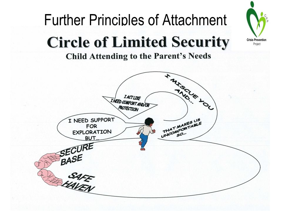Further Principles of Attachment