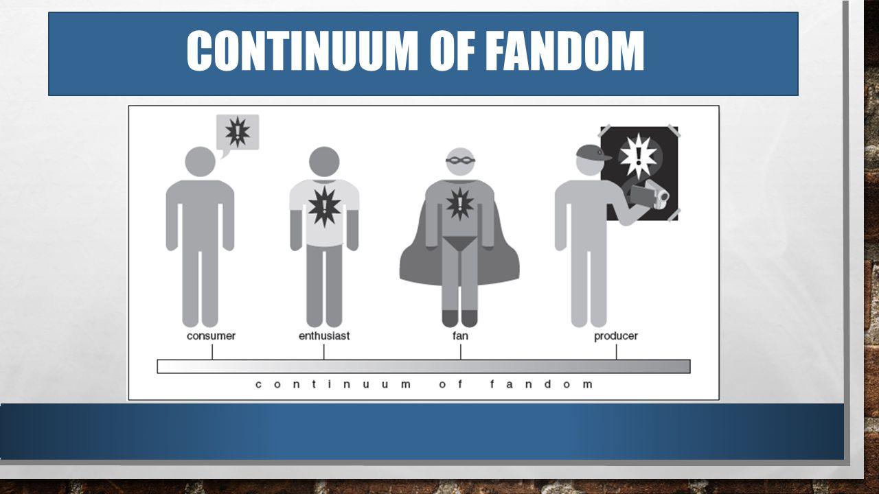 CONTINUUM OF FANDOM