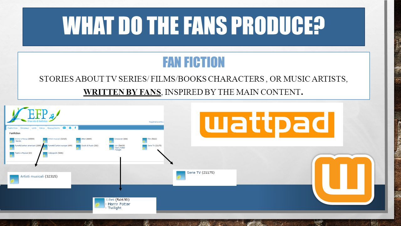 WHAT DO THE FANS PRODUCE? FAN FICTION STORIES ABOUT TV SERIES/ FILMS/BOOKS CHARACTERS, OR MUSIC ARTISTS, WRITTEN BY FANS, INSPIRED BY THE MAIN CONTENT