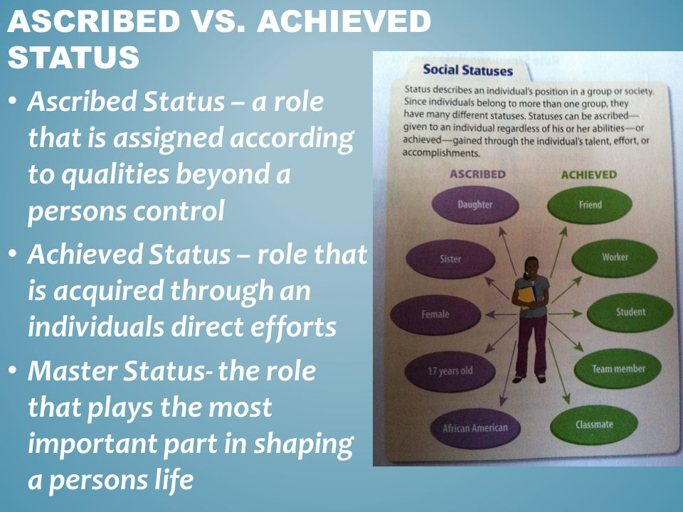 Ascribed Status – a role that is assigned according to qualities beyond a persons control Achieved Status – role that is acquired through an individua