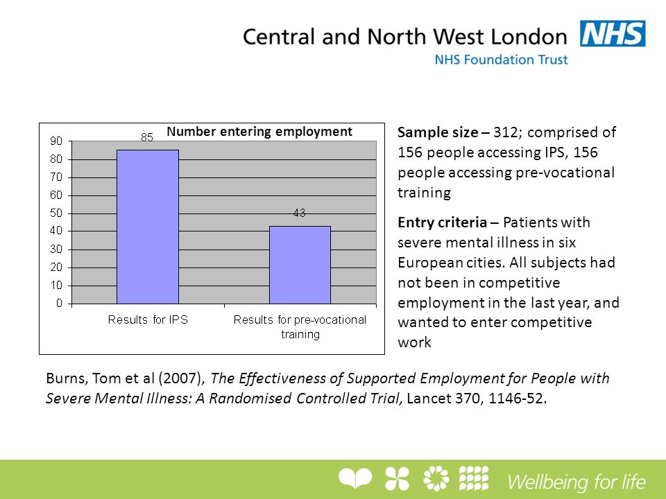Burns, Tom et al (2007), The Effectiveness of Supported Employment for People with Severe Mental Illness: A Randomised Controlled Trial, Lancet 370, 1146-52.
