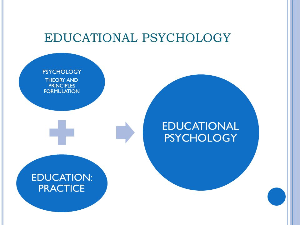 EDUCATIONAL PSYCHOLOGY PSYCHOLOGY THEORY AND PRINCIPLES FORMULATION EDUCATION: PRACTICE EDUCATIONAL PSYCHOLOGY