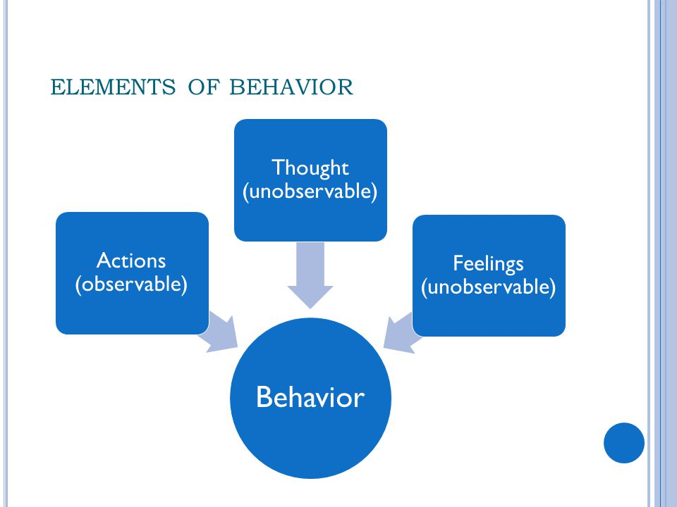 Importance of studying human behavior scientifically Complexity and instability of human behavior which becomes uneasy to determine it.