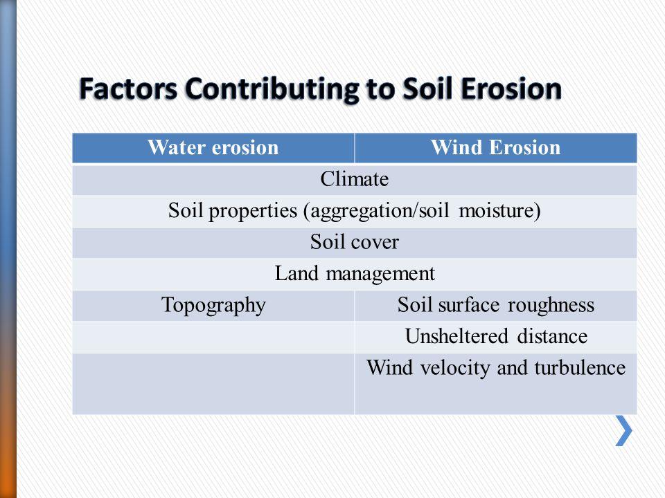 Water erosionWind Erosion Climate Soil properties (aggregation/soil moisture) Soil cover Land management TopographySoil surface roughness Unsheltered