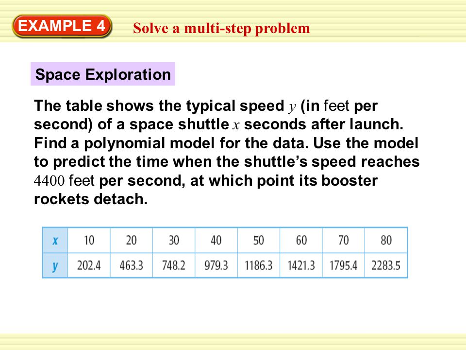 EXAMPLE 4 Solve a multi-step problem The table shows the typical speed y (in feet per second) of a space shuttle x seconds after launch. Find a polyno