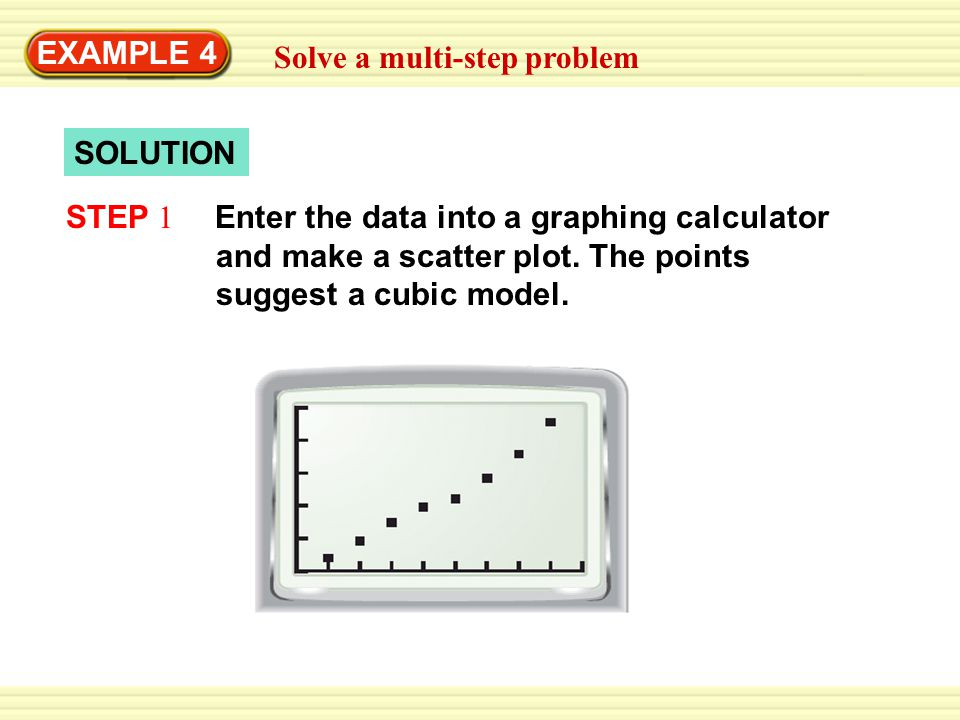 EXAMPLE 4 Solve a multi-step problem y = 0.00650x 3 – 0.739x 2 + 49.0x – 236 STEP 2 Use cubic regression to obtain this polynomial model: