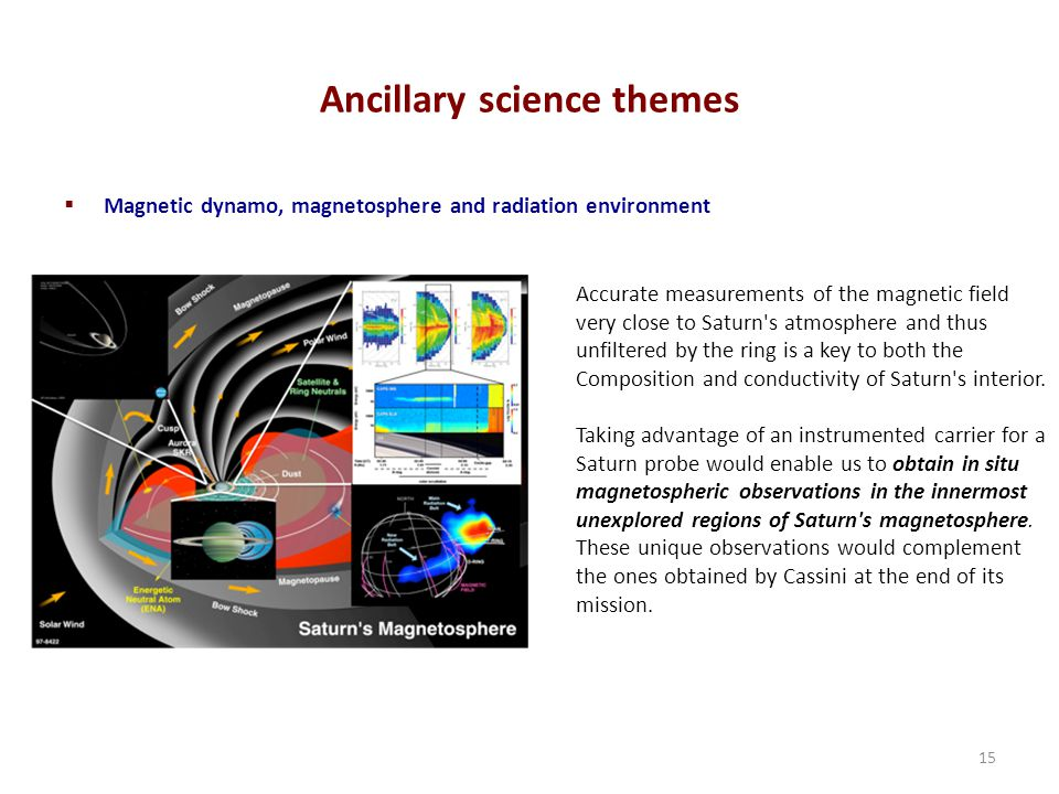 Ancillary science themes  Magnetic dynamo, magnetosphere and radiation environment 15 Accurate measurements of the magnetic field very close to Saturn s atmosphere and thus unfiltered by the ring is a key to both the Composition and conductivity of Saturn s interior.