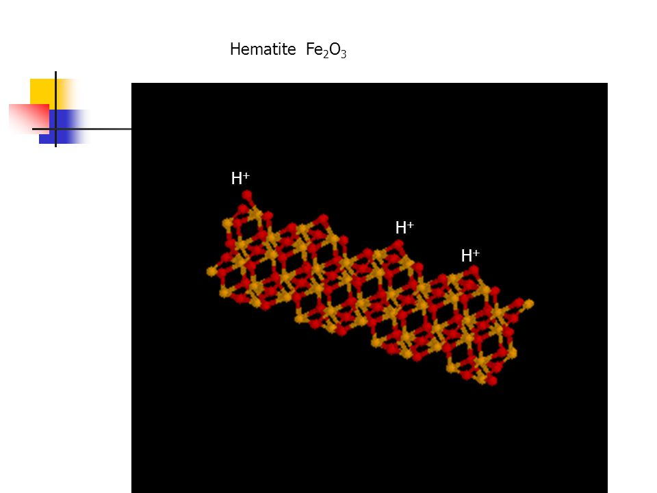 Hematite Fe 2 O 3 H+H+ H+H+ H+H+