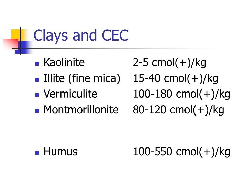 Clays and CEC Kaolinite2-5 cmol(+)/kg Illite (fine mica)15-40 cmol(+)/kg Vermiculite100-180 cmol(+)/kg Montmorillonite80-120 cmol(+)/kg Humus100-550 c