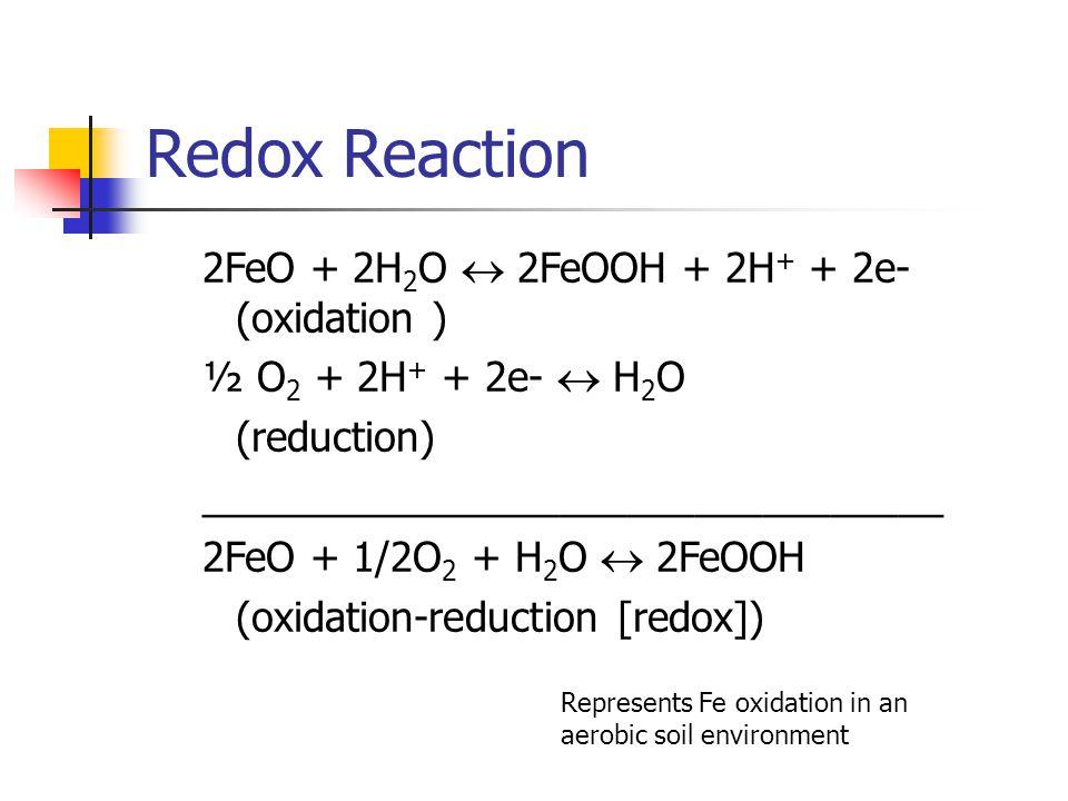 Redox Reaction 2FeO + 2H 2 O  2FeOOH + 2H + + 2e- (oxidation ) ½ O 2 + 2H + + 2e-  H 2 O (reduction) _________________________________ 2FeO + 1/2O 2