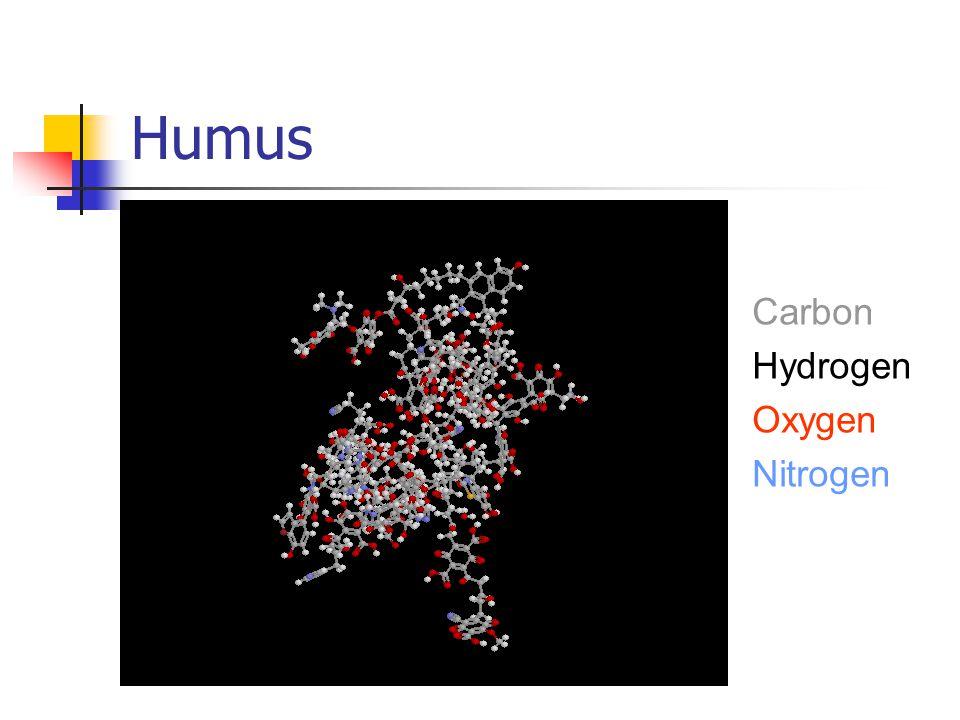 Humus Carbon Hydrogen Oxygen Nitrogen