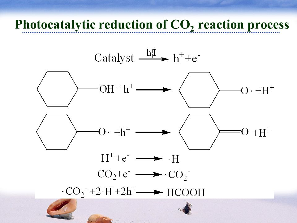 Photocatalytic reduction of CO 2 reaction process