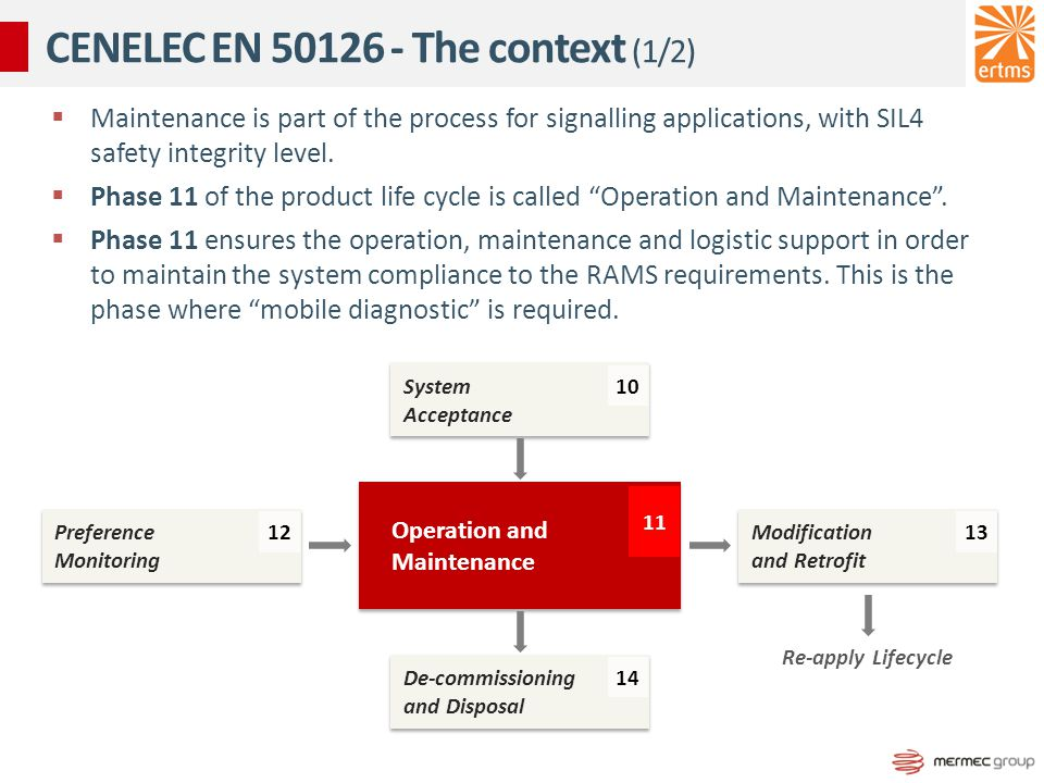 CENELEC EN 50126 - The context (1/2) Operation and Maintenance 11 System Acceptance System Acceptance 10 De-commissioning and Disposal 14 Preference Monitoring Preference Monitoring 12 Modification and Retrofit Modification and Retrofit 13 Re-apply Lifecycle  Maintenance is part of the process for signalling applications, with SIL4 safety integrity level.