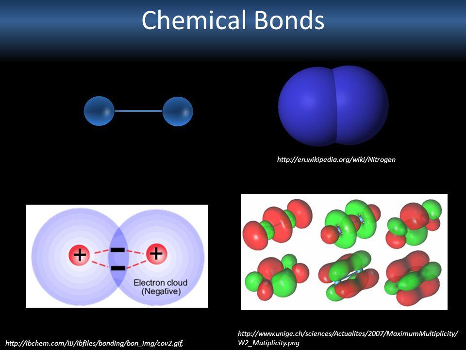 Chemical Bonds http://ibchem.com/IB/ibfiles/bonding/bon_img/cov2.gif, http://en.wikipedia.org/wiki/Nitrogen http://www.unige.ch/sciences/Actualites/2007/MaximumMultiplicity/ W2_Mutiplicity.png