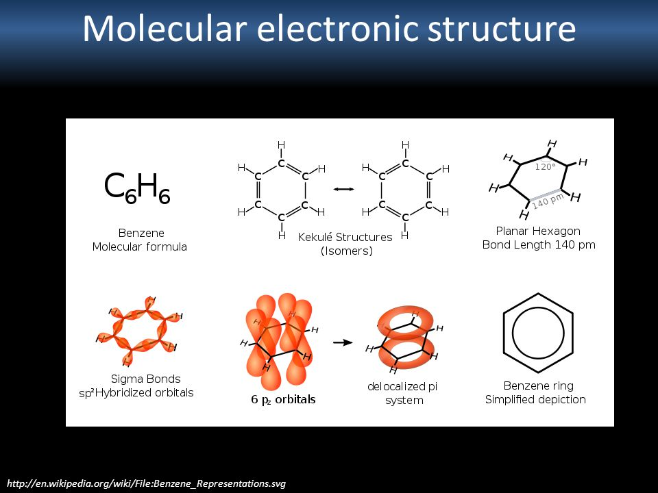 Molecular electronic structure http://en.wikipedia.org/wiki/File:Benzene_Representations.svg