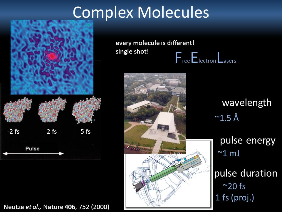 Complex Molecules Neutze et al., Nature 406, 752 (2000) every molecule is different.