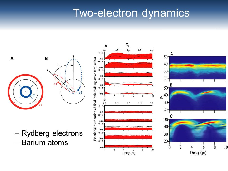 Two-electron dynamics Pisharody and Jones Science 303, 813 (2004) – Rydberg electrons – Barium atoms