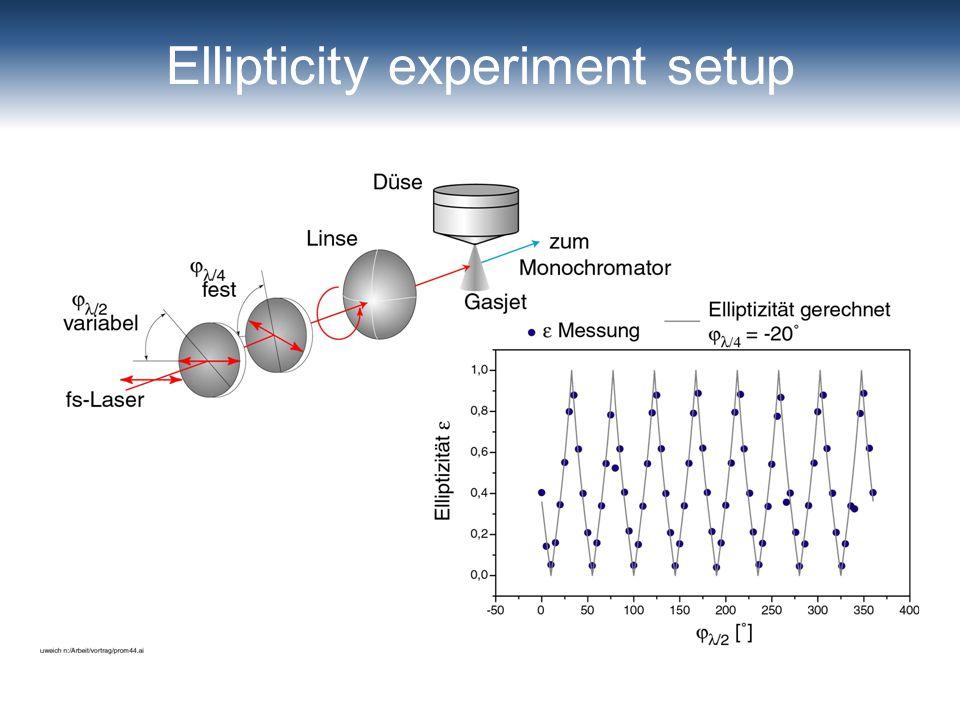 Ellipticity experiment setup