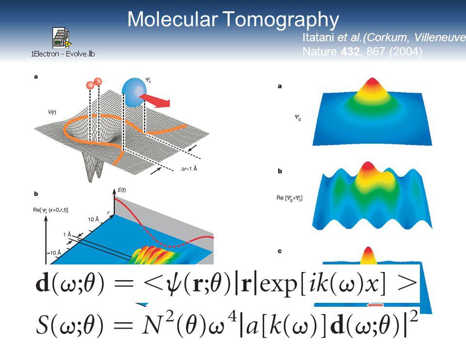Molecular Tomography Itatani et al.(Corkum, Villeneuve) Nature 432, 867 (2004)