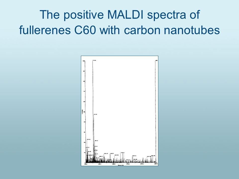 The positive MALDI spectra of fullerenes C60 with carbon nanotubes
