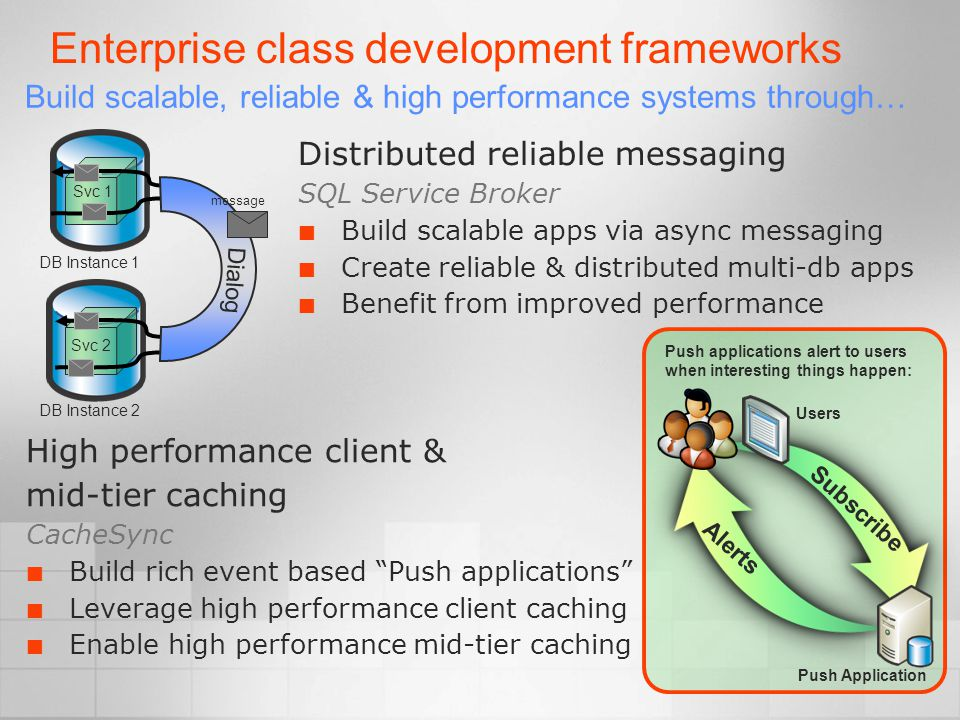 Enterprise class development frameworks Build scalable, reliable & high performance systems through… Distributed reliable messaging SQL Service Broker Build scalable apps via async messaging Create reliable & distributed multi-db apps Benefit from improved performance High performance client & mid-tier caching CacheSync Build rich event based Push applications Leverage high performance client caching Enable high performance mid-tier caching Svc 2 Svc 1 DB Instance 2 DB Instance 1 Push applications alert to users when interesting things happen: Push Application Users Alerts Subscribe message Dialog