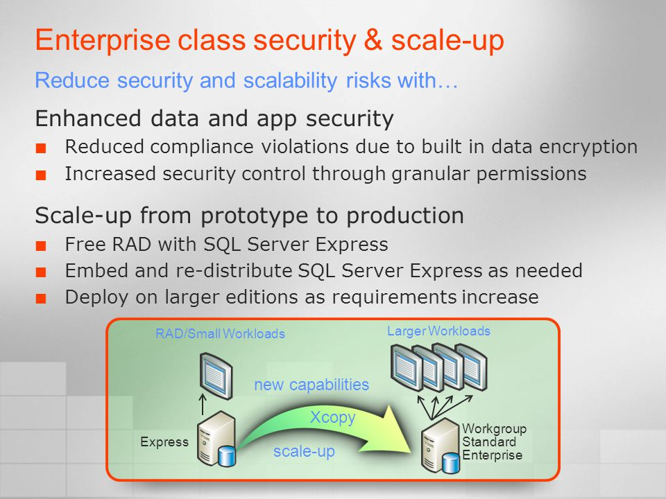 Enterprise class security & scale-up Reduce security and scalability risks with… Enhanced data and app security Reduced compliance violations due to built in data encryption Increased security control through granular permissions Scale-up from prototype to production Free RAD with SQL Server Express Embed and re-distribute SQL Server Express as needed Deploy on larger editions as requirements increase scale-up Express Workgroup Standard Enterprise RAD/Small Workloads Larger Workloads new capabilities Xcopy