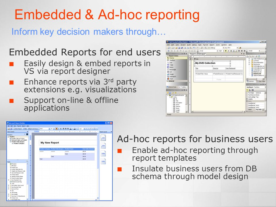 Embedded & Ad-hoc reporting Embedded Reports for end users Easily design & embed reports in VS via report designer Enhance reports via 3 rd party extensions e.g.