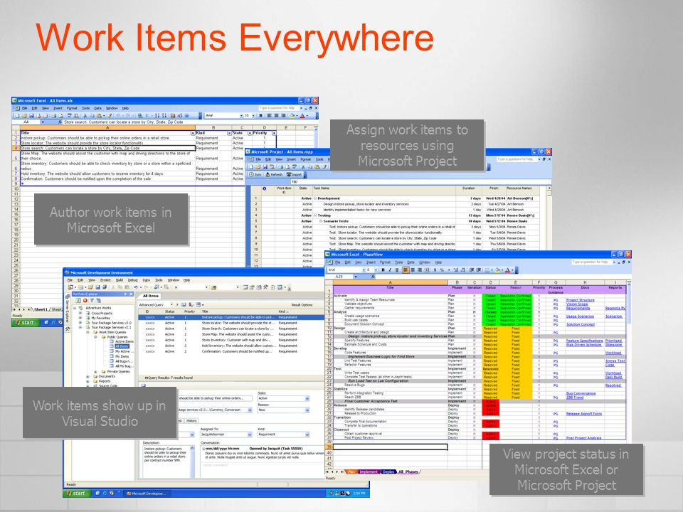 Work Items Everywhere Author work items in Microsoft Excel Work items show up in Visual Studio Assign work items to resources using Microsoft Project View project status in Microsoft Excel or Microsoft Project