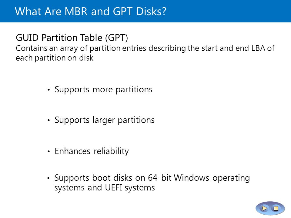What Are MBR and GPT Disks.