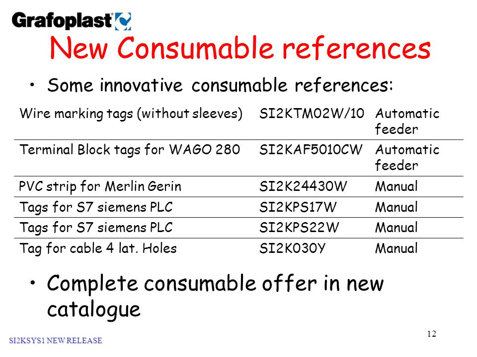 12 New Consumable references Some innovative consumable references: SI2KSYS1 NEW RELEASE Complete consumable offer in new catalogue Wire marking tags (without sleeves)SI2KTM02W/10Automatic feeder Terminal Block tags for WAGO 280SI2KAF5010CWAutomatic feeder PVC strip for Merlin GerinSI2K24430WManual Tags for S7 siemens PLCSI2KPS17WManual Tags for S7 siemens PLCSI2KPS22WManual Tag for cable 4 lat.
