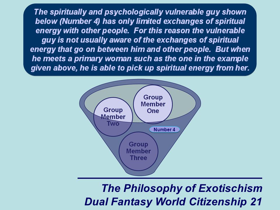 The Philosophy of Exotischism Dual Fantasy World Citizenship 21 Number 4