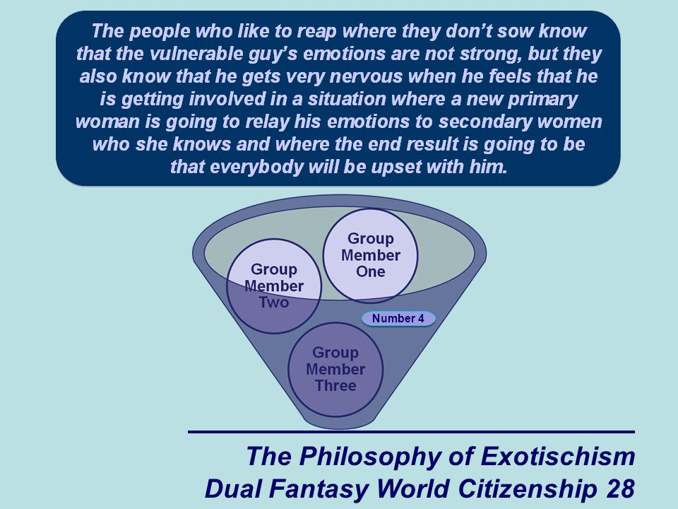 The Philosophy of Exotischism Dual Fantasy World Citizenship 28 Number 4