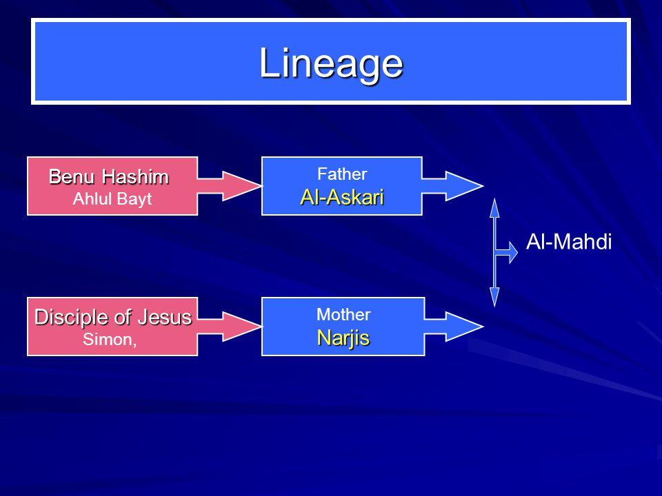 Lineage FatherAl-Askari MotherNarjis Al-Mahdi Benu Hashim Ahlul Bayt Disciple of Jesus Simon,