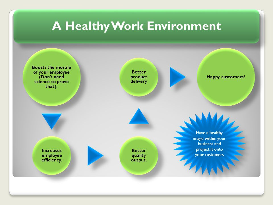A Healthy Work Environment Have a healthy image within your business and project it onto your customers