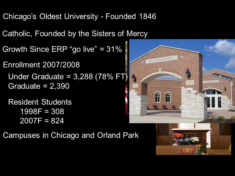 Chicago's Oldest University - Founded 1846 Catholic, Founded by the Sisters of Mercy Enrollment 2007/2008 Resident Students 1998F = 308 2007F = 824 Growth Since ERP go live = 31% Under Graduate = 3,288 (78% FT) Graduate = 2,390 Campuses in Chicago and Orland Park