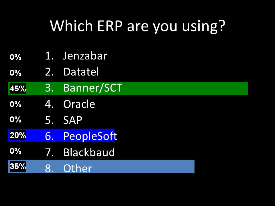 Which ERP are you using.