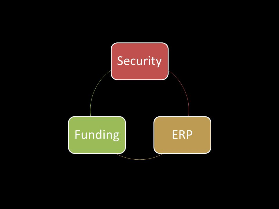 SecurityERPFunding