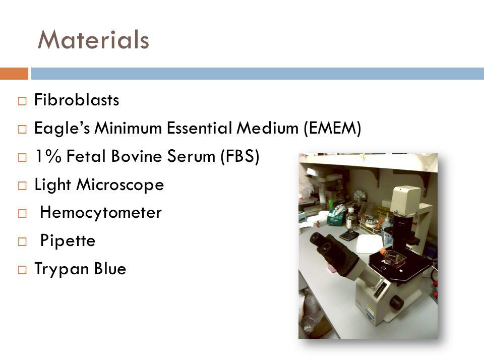 Materials  Fibroblasts  Eagle's Minimum Essential Medium (EMEM)  1% Fetal Bovine Serum (FBS)  Light Microscope  Hemocytometer  Pipette  Trypan