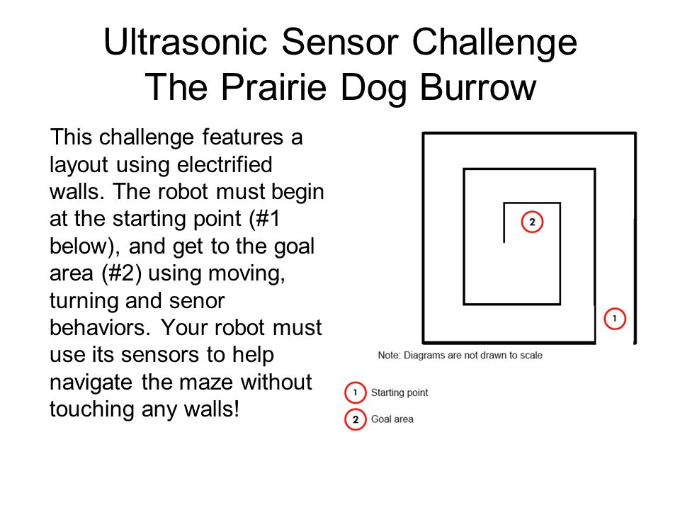 Ultrasonic Sensor Challenge The Prairie Dog Burrow This challenge features a layout using electrified walls. The robot must begin at the starting poin