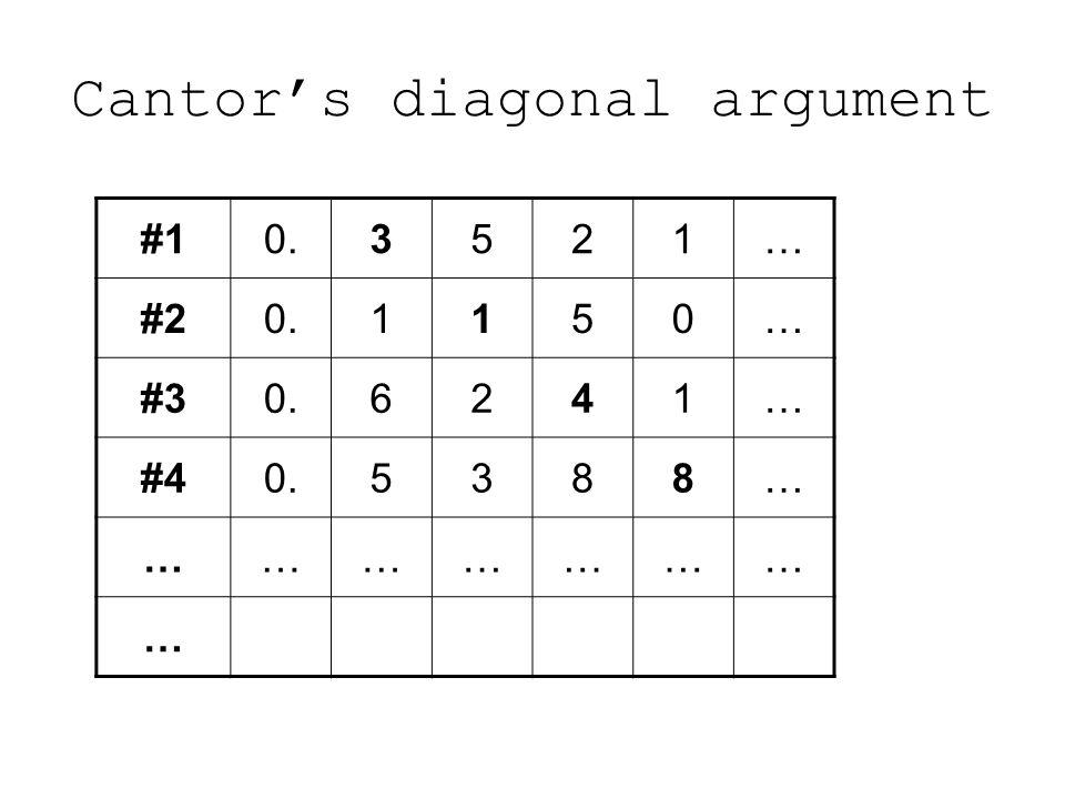 Cantor's diagonal argument #10.3521… #20.1150… #30.6241… #40.5388… ………………… …
