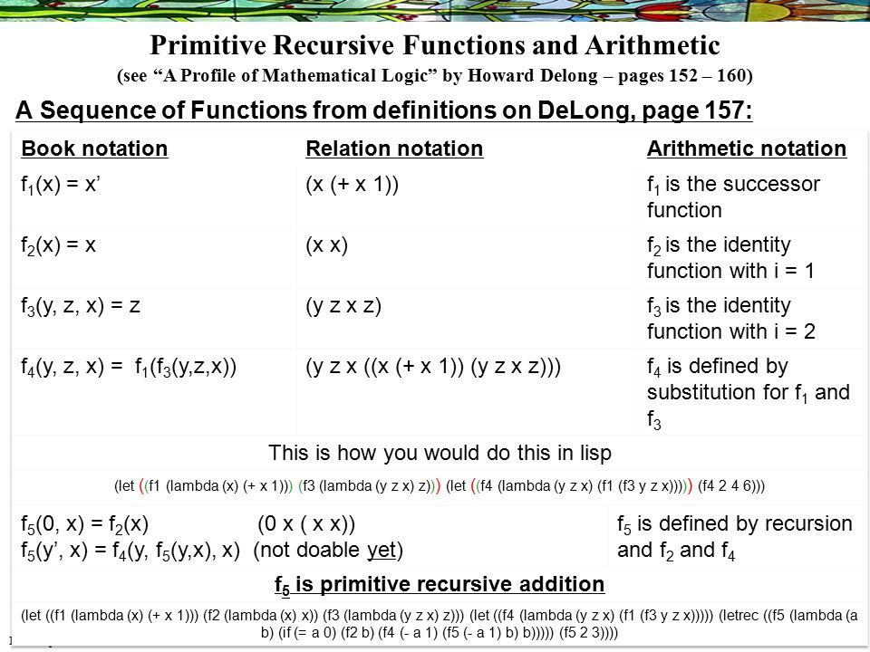 """Dr. Philip Cannata 11 A Sequence of Functions from definitions on DeLong, page 157: Primitive Recursive Functions and Arithmetic (see """"A Profile of Ma"""