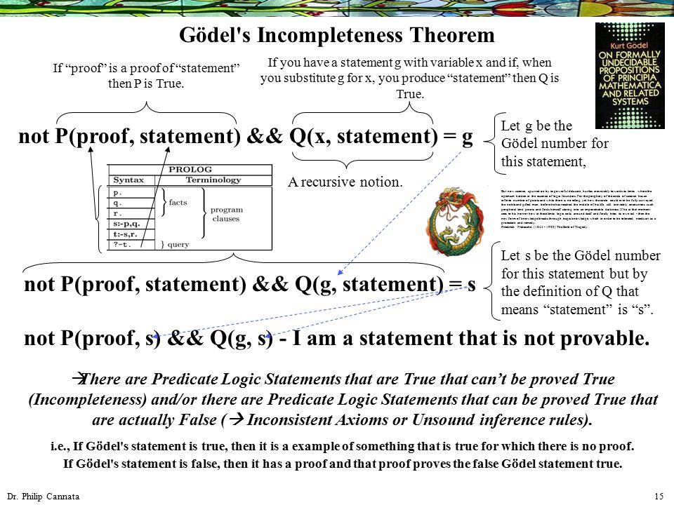 Dr. Philip Cannata 15 not P(proof, statement) && Q(x, statement) = g not P(proof, statement) && Q(g, statement) = s not P(proof, s) && Q(g, s) - I am